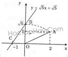 Bài Tập 19 Trang 52 SGK Đại Số Lớp 9 - Tập 1