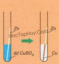 Bài 16: Tính Chất Hóa Học Của Kim Loại