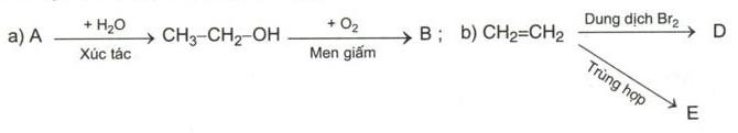 Bài Tập 1 Trang 144 SGK Hóa Học Lớp 9