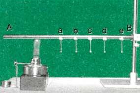 Bài Tập C2 Trang 77 SGK Vật Lý Lớp 8