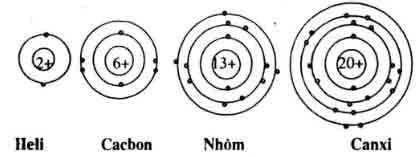 Bài Tập 5 Trang 16 SGK Hóa Học Lớp 8