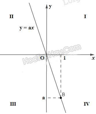 Bài Tập 40 Trang 71 SGK Đại Số Lớp 7 - Tập 1