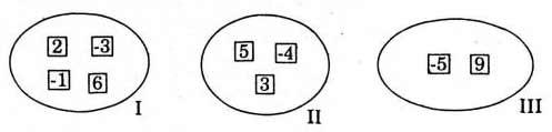 Bài Tập 72 Trang 88 SGK Số Học Lớp 6 - Tập 1
