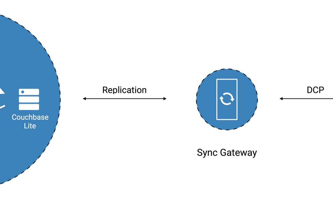 Getting Comfortable with Couchbase Mobile: Sync Gateway via the Command Line