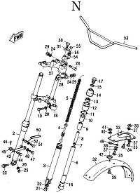 Figure P.