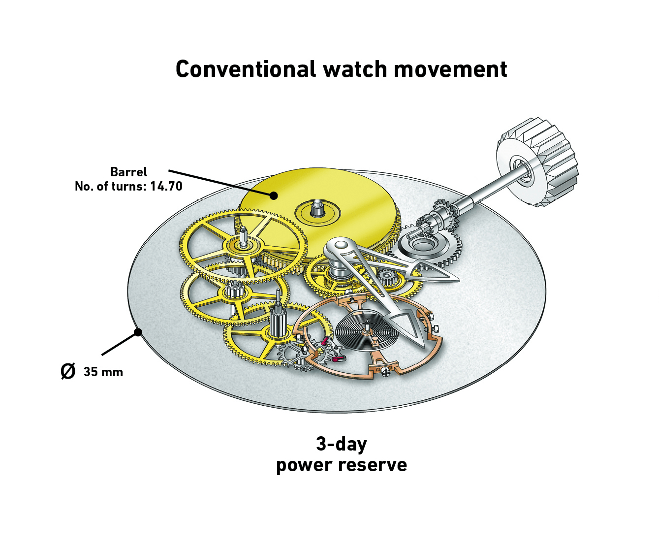watch movement diagram parallel wiring introducing the greubel forsey mechanical nano project a 180 day conventional
