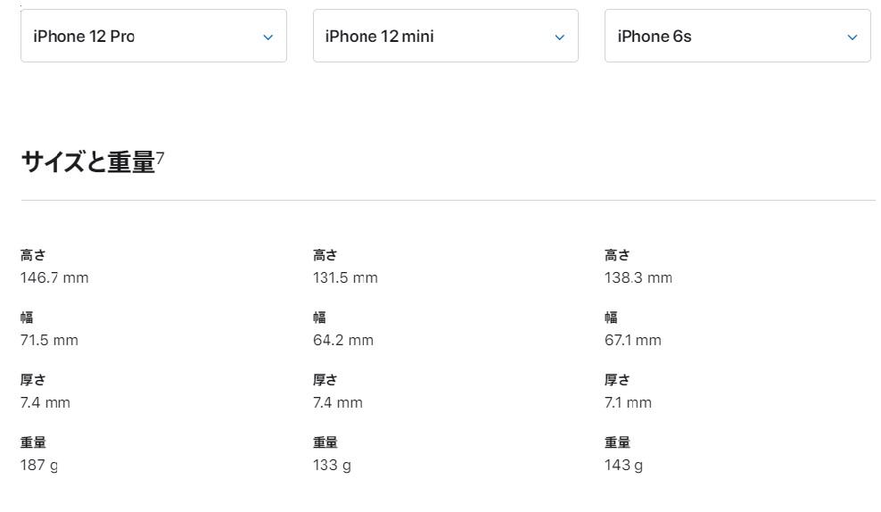 アイフォンサイズと重さ比較