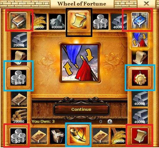 Evony Amulet Wheel