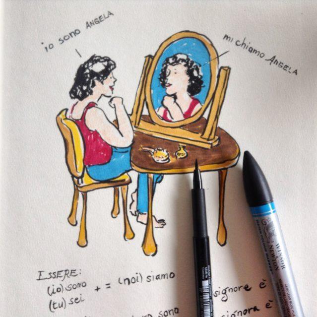 The italian verb 'essere' illustrated