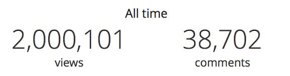 Milestone 2M