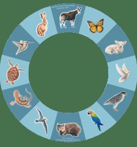 Lemurian Calendar Sector 3