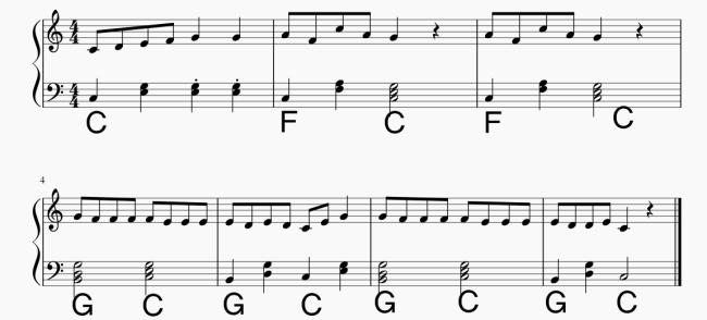 コードの音だけを使い、簡単なリズムで伴奏をつけた「こぎつね」の楽譜です。