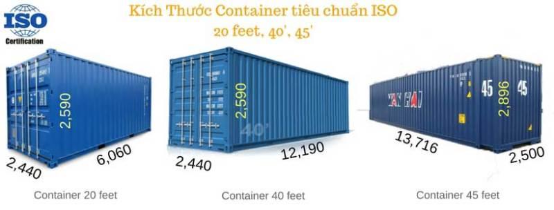 Kích thước container theo tiêu chuẩn ISO