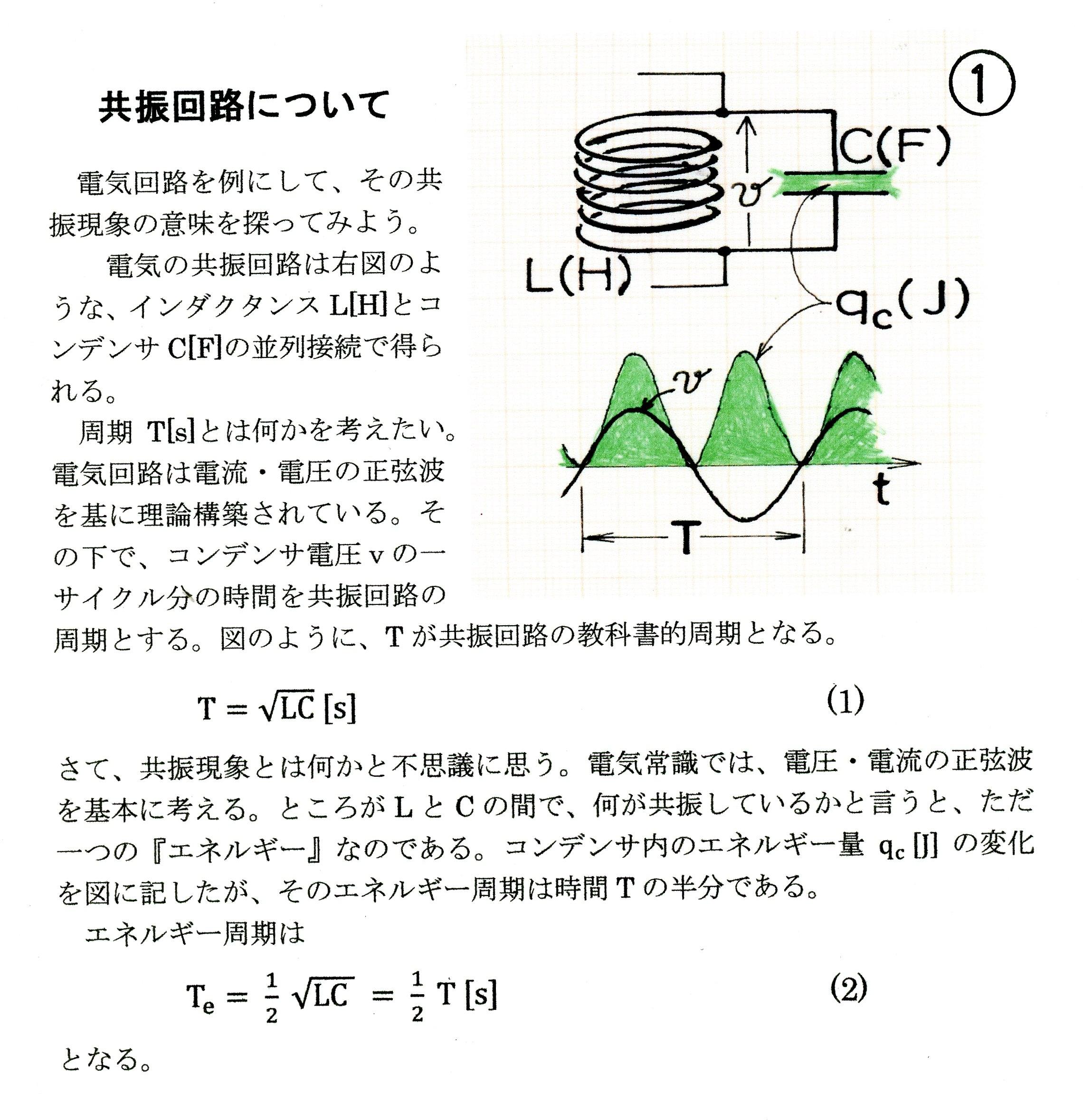 共振現象を問う | Yoshihiraのスペース