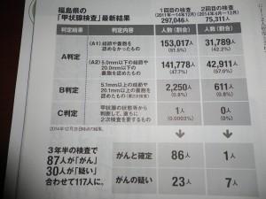 通販生活:甲状腺検査結果表=ガン86人+1人、疑い23人+7人