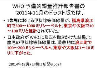日本政府がWHOに修正を働きかけて甲状腺等価線量を1桁小さくさせた