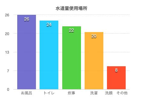 %e3%82%b9%e3%82%af%e3%83%aa%e3%83%bc%e3%83%b3%e3%82%b7%e3%83%a7%e3%83%83%e3%83%88-2016-09-09-18-47-00