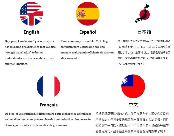 正確的翻譯句子字典使用方式