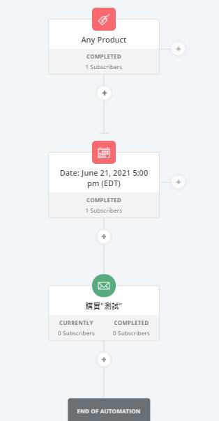 convertkit 自動化4