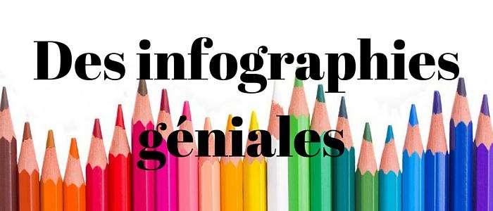 les infographies g u00e9niales d u0026 39 une prof d u0026 39 espagnol