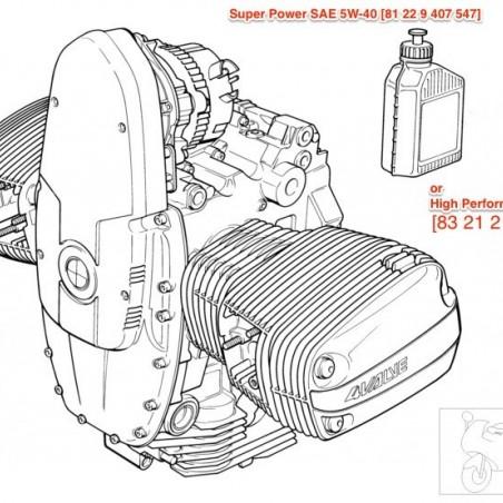 engine oil 5W-40 for BMW R1150GS/Adv