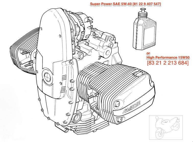 engine oil 15W-50 for BMW R1150GS/Adv
