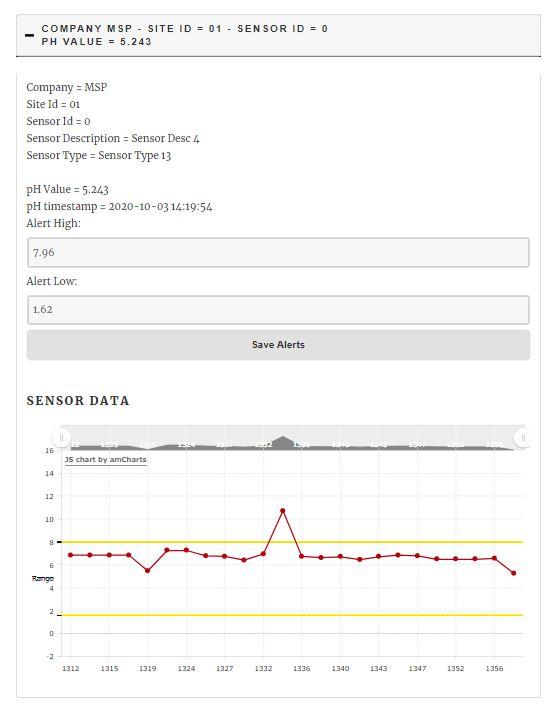 Sensor Graph