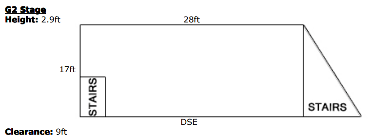 G2 VENUE SPEC DIAGRAM