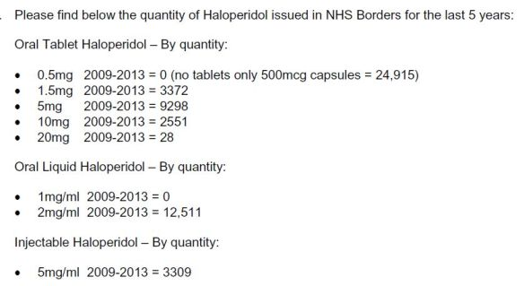 Borders NHS Haloperidol