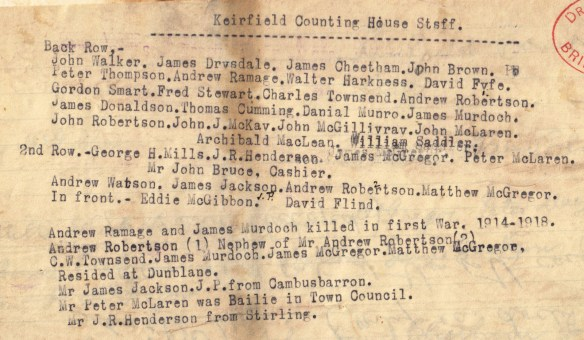 keirfield-counting-room-staff-1905-list-of-names