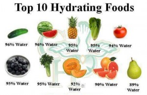 Staying hydarted with hydrating foods