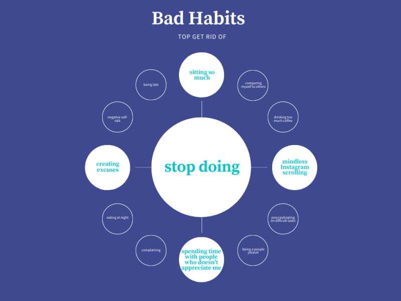 bad habits to get rid of