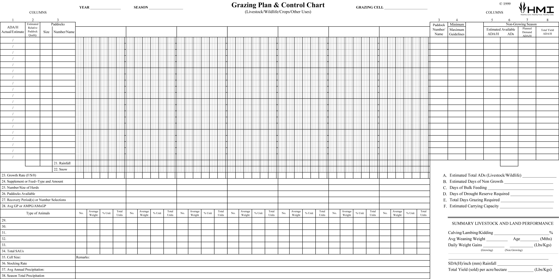 Grazing Planning Amp Control Chart