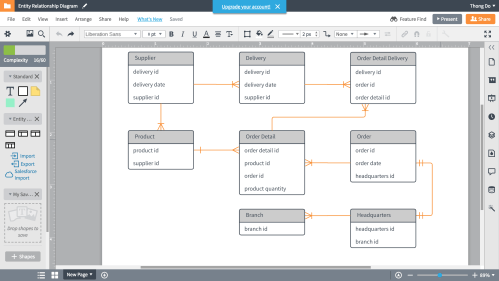 small resolution of lucidchart database diagram