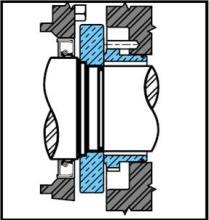 Waukesha U2 Single Mechanical Seal