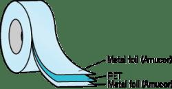 Amucor foil PET middle technical drawing