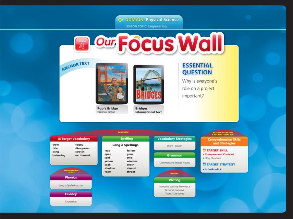 medium resolution of Lesson 4 - Pop's Bridge - Our Class