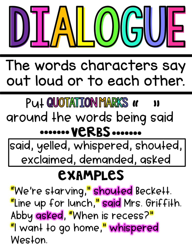 hight resolution of Teaching Dialogue and Point of View   Hollie Griffith