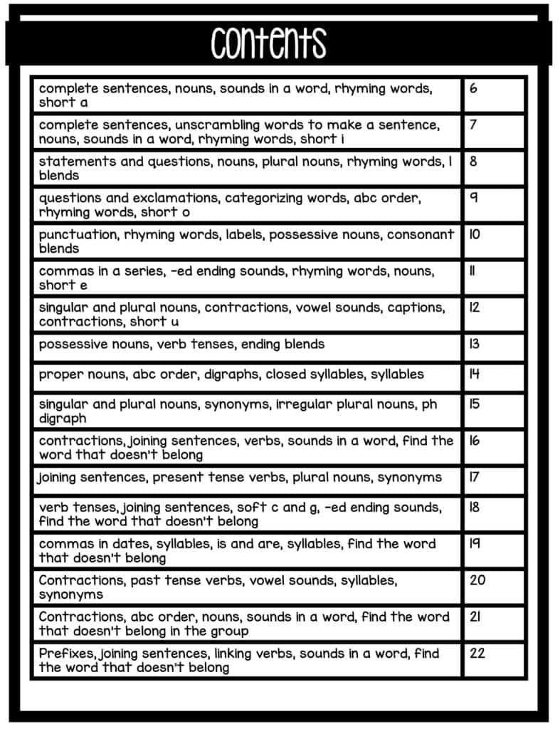medium resolution of Word Work and Grammar Review Worksheets   Hollie Griffith