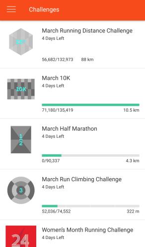 This Months Strava Challenges