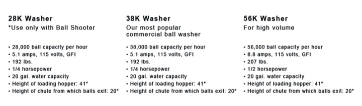 golf ball washer specs