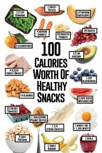 Snacks de 100 calorias | Holly's Bird Nest 2
