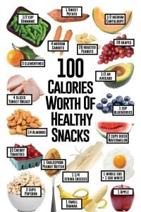 Snacks de 100 calorias | Holly's Bird Nest 3