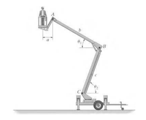 The Snorkel { C }_{ o }.produces the articulating boom