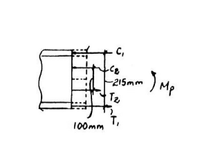 Determine the shape factor for the wide-flange beam
