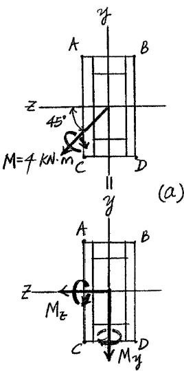 The box beam is subjected to the internal moment of M = 4