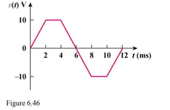 The voltage waveform in Fig. 6.46 is applied across a 30