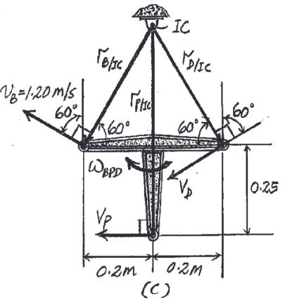 Member AB is rotating at{ omega }_{ AB }= 6 rad/s