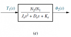 Find the transfer function, θ2(s)=T1(s), for the system of