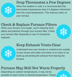 cold weather furnace tips [ 800 x 1148 Pixel ]